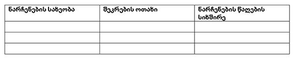 GR-tabel-12